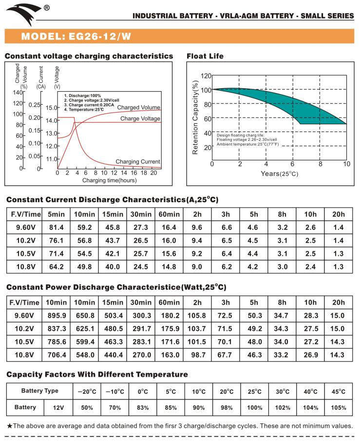 Bình ắc quy cho bộ lưu điện UPS EAGLE EG26-12/W  12V-26AH
